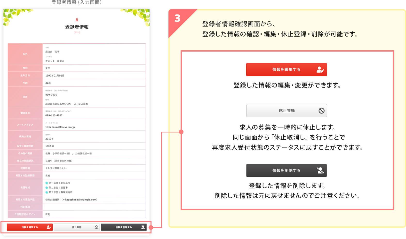 STEP4.登録者情報管理画面